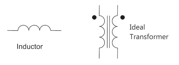 Figure 1: The Two Types of Magnetics Components
