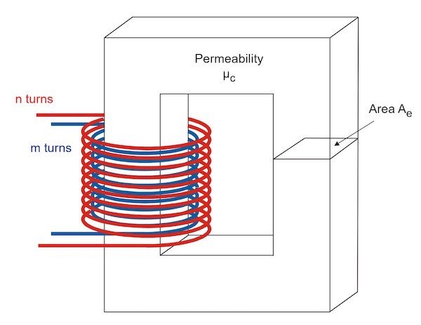 Figure 4: Construction of a Transformer