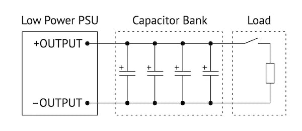 Figure 1: PSU configuration with averaging (а) and without averaging