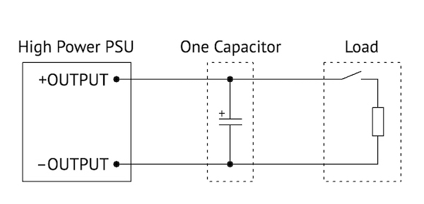 Figure 1: PSU configuration with averaging (b) of pulse power