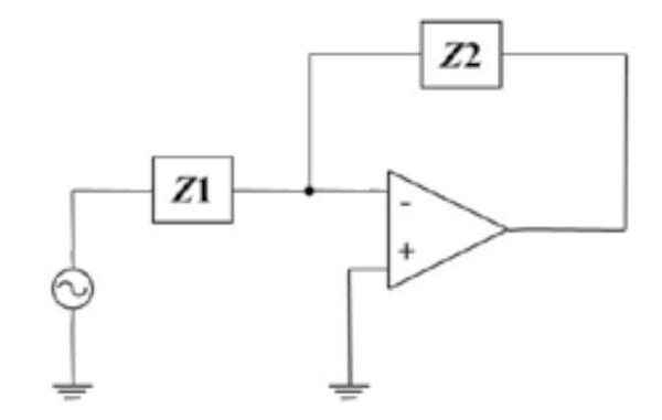 Figure 1 – Generic inverting op-amp