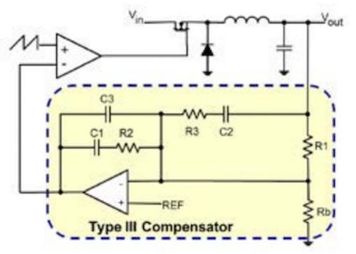 Figure 3 – Type III compensator
