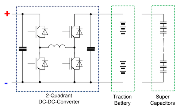 Figure 2: Topology of 2-Quadrant DC-Chopper