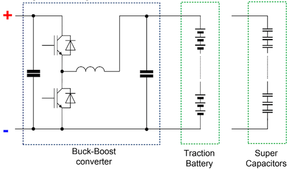 Figure 3: Topology of a Buck-Boost DC-Chopper