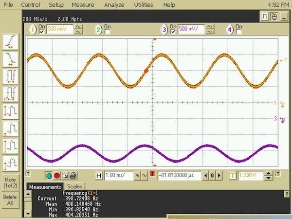 Figure 4: Vout vs Vin plot (AC input signal)