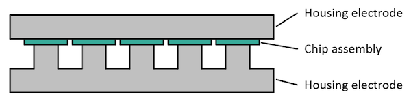 Figure 1: Cross-section of a conventional, rigid press- pack IGBT.