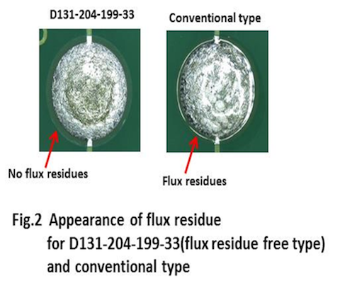 Figure 2: Appearance of flux residue for D131-204-199-33(flux residue free type) and conventional type