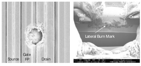 Figure 2: (clockwise from top) 1. Electric field diagram showing region of high damage. 2. Cross-section of failed device showing lateral burn mark. 3. Overhead SEM of failure showing short from gate to drain.