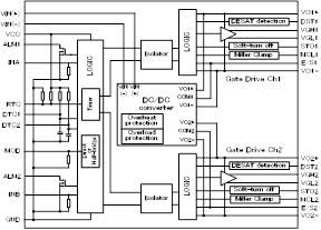 Figure 2: Block diagram of 2DMB series