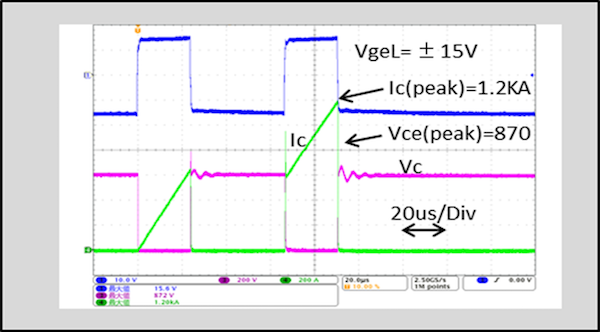 Figure 4: Pulse test (Wave form of Vce, Ice, VgeL)