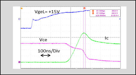 Figure 5: Turn-ON wave form (Vce, Ice, VgeL),