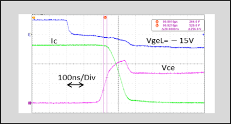 Figure 6: Turn-OFF wave form (Vce, Ice, VgeL)