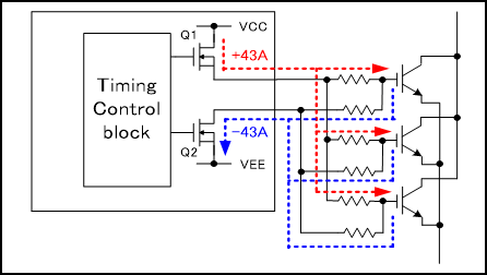 Figure 10: Block diagram of the IGBT parallel connection