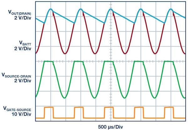 Figure 1: Rectification of input ripple.