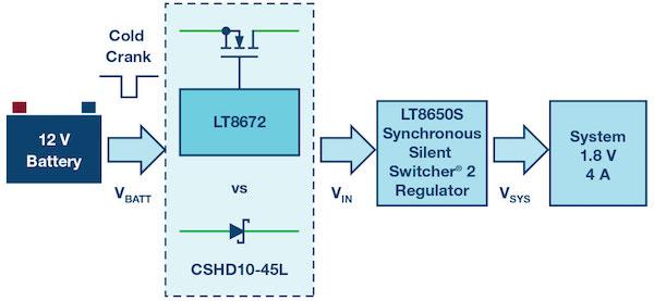 Figure 4: System configuration for cold crank test.