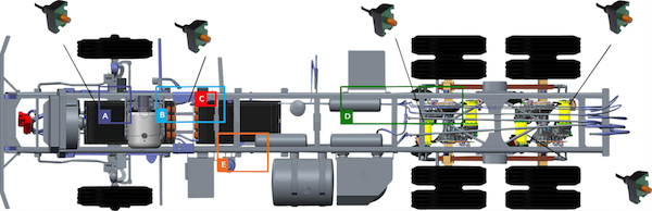 Figure 7: Application example hybrid drive for trucks