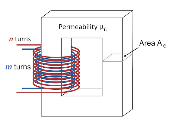 Figure 1: High-Frequency Transformer Construction