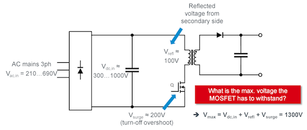Figure 1: Flyback as typical auxiliary supply topology