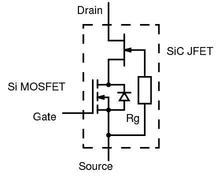 Figure 1: Cascode arrangement of Si-MOSFET and SiC-JFET