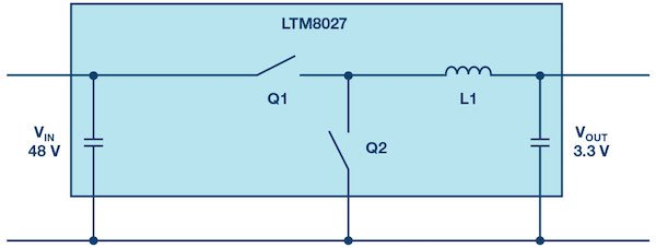 Figure 1: Conversion of a voltage from 48 V down to 3.3 V in one single conversion step.