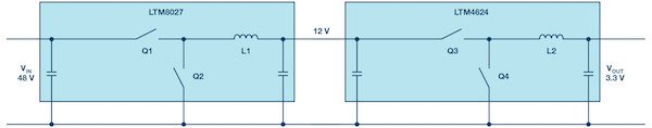 Figure 2: Voltage conversion from 48 V down to 3.3 V in two steps, including a 12 V intermediate voltage.