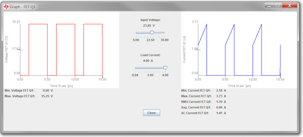 Figure 2: Graph window for the FET Q1 in a flyback converter displaying waveforms for voltage and current