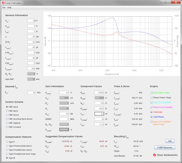 Figure 4: Power Stage Designer Loop Calculator window