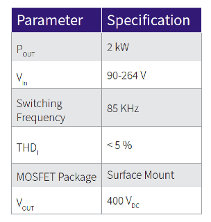 Figure 2: PFC design specification