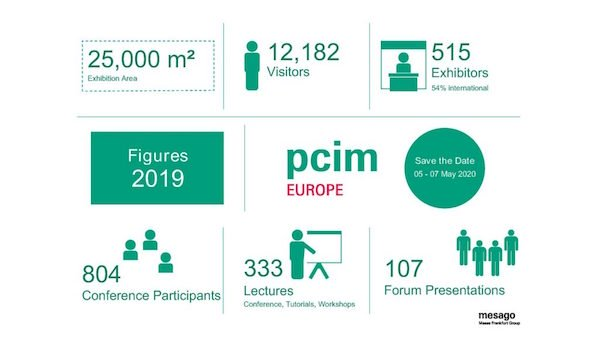 PCIM Europe's stats at a glance. Image courtesy of Mesago.