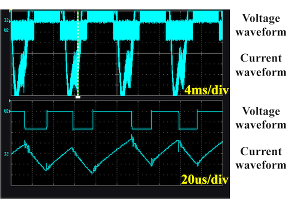 Figure 3: Enlarged view of inverter output waveforms