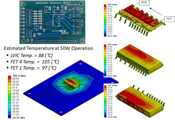Figure 7: Operating thermal simulation at fSW=20kHz, PF=0.8, VDC=300V, VCC=15V
