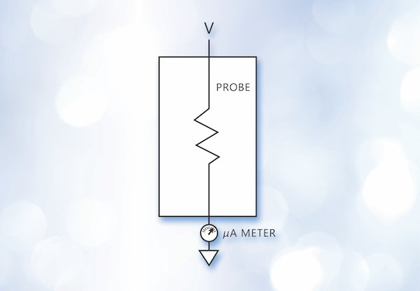 Figure 3: Vitrek's 4700 Meter measures microamperes using high voltage SmartProbes