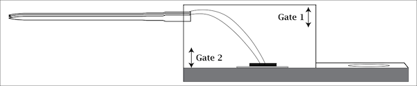 Figure 1: Each gated depth will produce its own acoustic image.