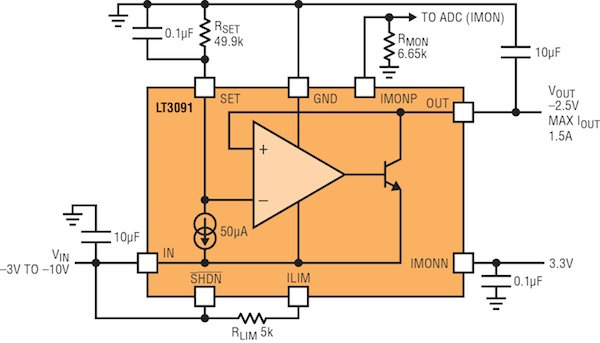 Figure 1: 1.5A, negative linear regulator with current limitation and monitor