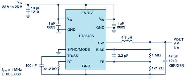 Figure 4: Design (fSW = 1 MHz, TA = 25°C).