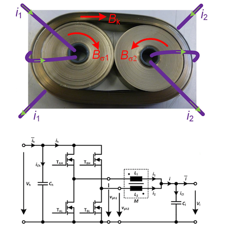 Figure 2: Principle sketch of a two-phase coupled-inductor setup & self-wound core (Vh = 400V, i = 100A, arbitrary duty cycle, SiC converter operating at 90 kHz, inner leakage-flux cores might be replaced by powder cores)