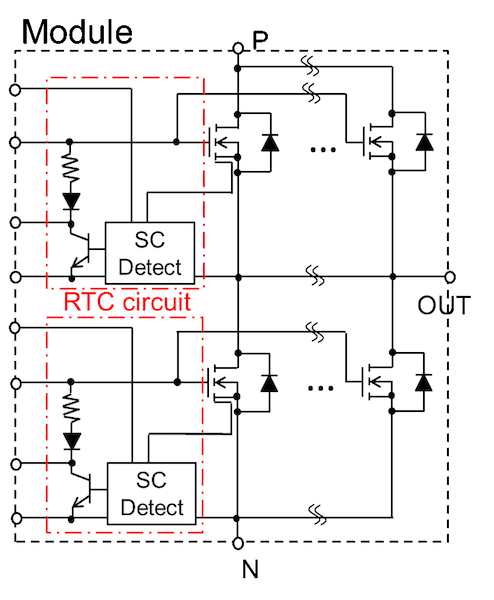 Figure 7: Schematic of Real Time Control (RTC) for inherent short-circuit protection