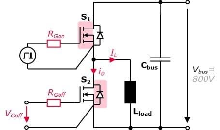 "Figure 2: Hardware setup for the characterization: the high-side switch S1 acts as ""dv/dt generator"", the low-side switch S2 is the device under test. The aim of the test is to find the maximum turn-OFF gate resistance for S2 that still avoids parasitic turn-ON."