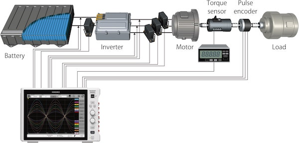 MR6000 Used in the development of PWM inverters