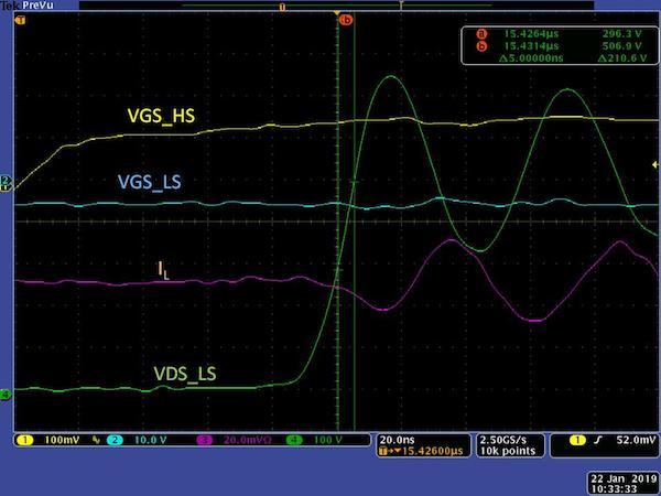 Figure 5: dV/dt>40KV/μs at turn-ON with CMT-TIT8243 gate driver and CAS300M12BM2 module [5]