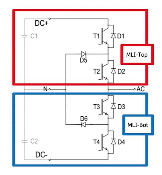 3L-NPC Inverter Split NPC topology