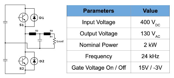 Simplified schematic of the inverter used for tests (left) and its main electrical parameters (right)