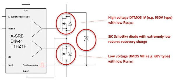 Components of the A-SRB circuit topology
