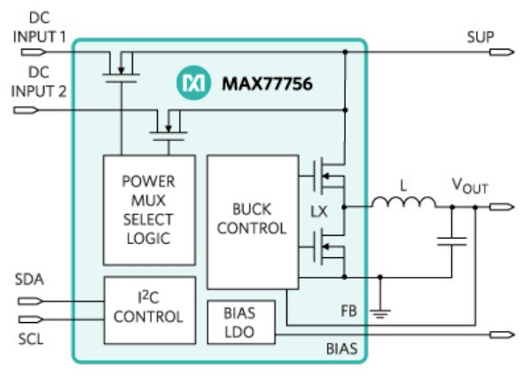MAX77756 Block Diagram