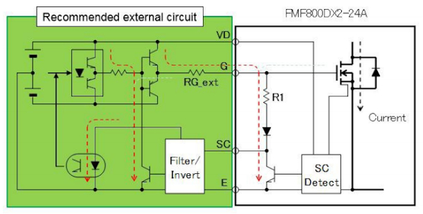 Recommended gate drive circuit for SC-protection