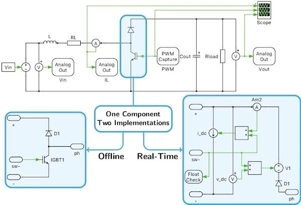IGBT chopper model with two different implementations for offline and real-time simulation