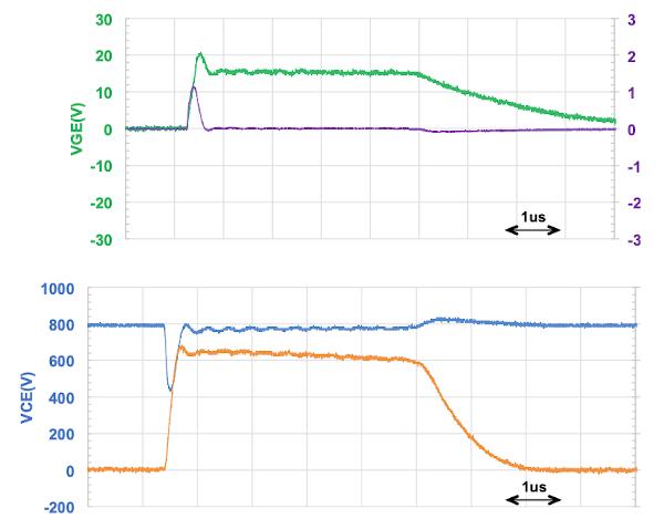 Type I short circuit waveform (VGE, 15V)