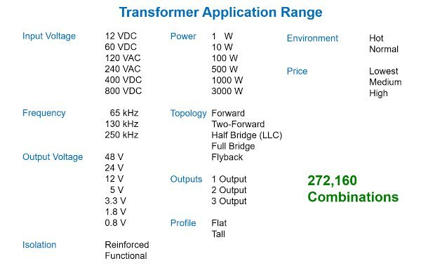 Transformer needs – several hundred thousand different transformers would be needed to meet most transformer needs
