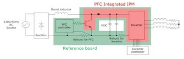 Test circuit and waveform of the new IPM, Test circuit