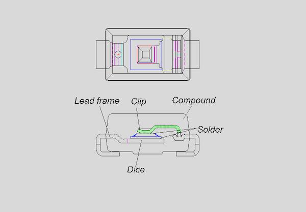Figure 1: (a) SMA Package (b) SOD-123W package